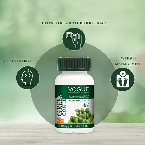 green coffee tablets benefits